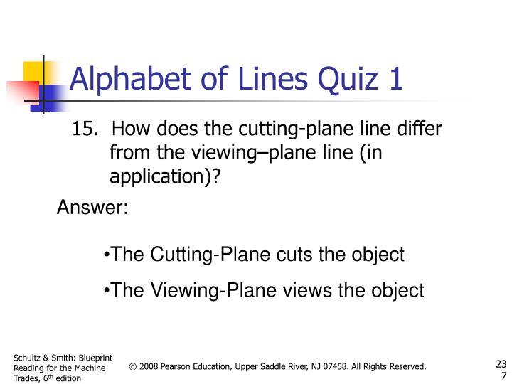Alphabet of Lines Quiz 1