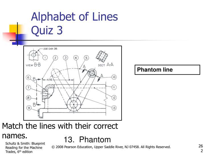 Alphabet of Lines Quiz 3