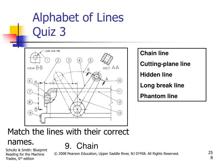 Alphabet of Lines Quiz 3