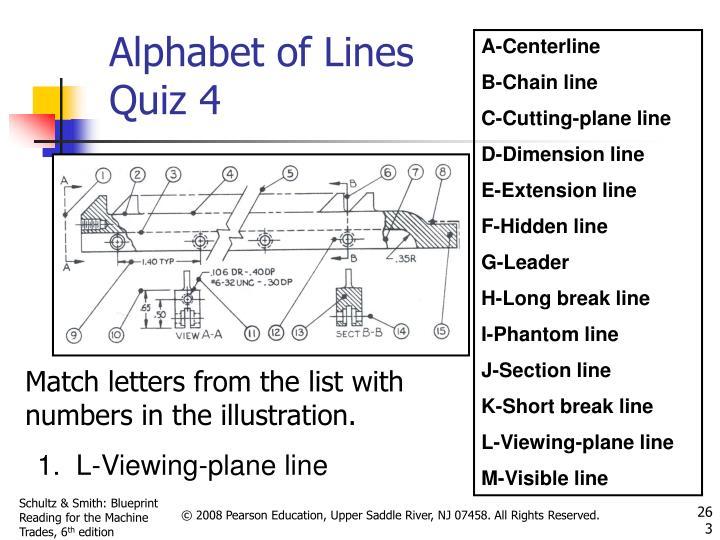 A-Centerline