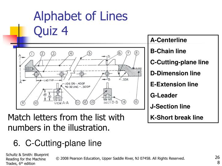 Alphabet of Lines Quiz 4