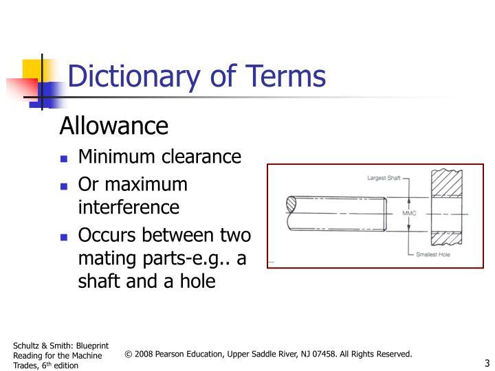 Dictionary of terms1