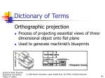 dictionary of terms79