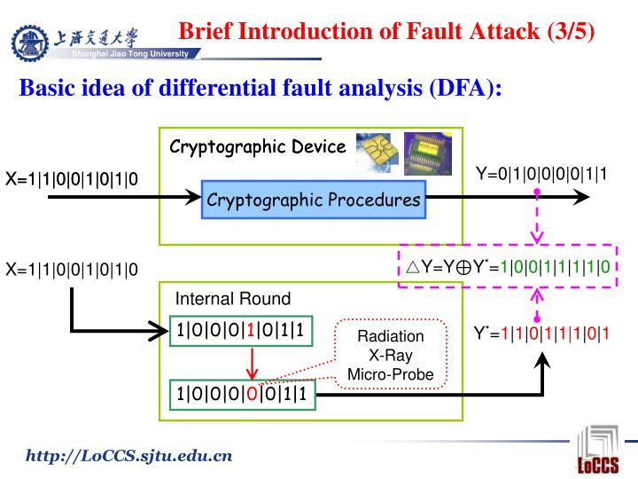 Brief Introduction of Fault Attack (3/5)