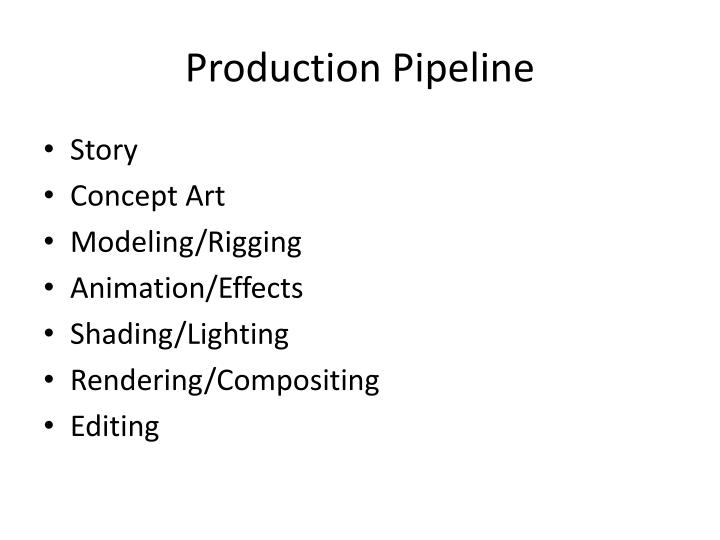 Production Pipeline