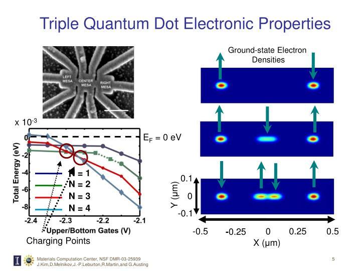 Triple Quantum Dot Electronic Properties