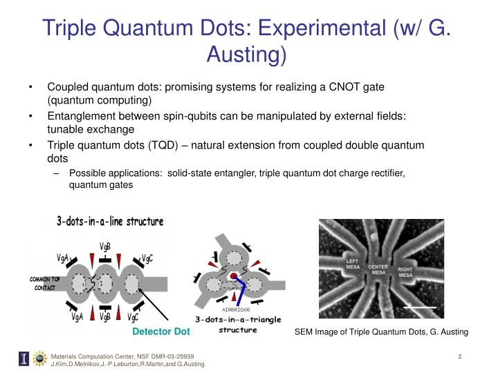 Coupled quantum dots: promising systems for realizing a CNOT gate (quantum computing)