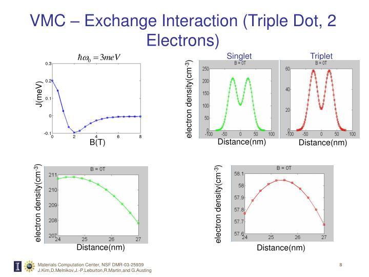 VMC – Exchange Interaction (Triple Dot, 2 Electrons)
