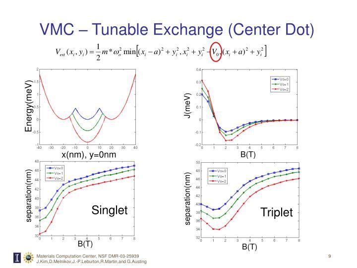 VMC – Tunable Exchange (Center Dot)