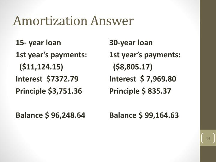 Amortization Answer