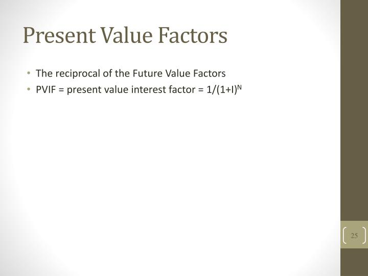 Present Value Factors