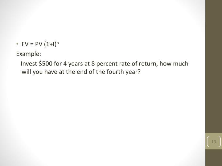 FV = PV (1+I)