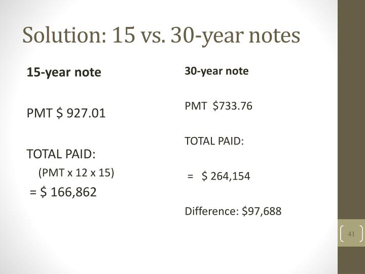 Solution: 15 vs. 30-year notes