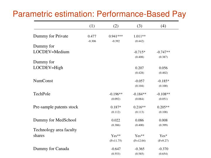 Parametric estimation: Performance-Based Pay