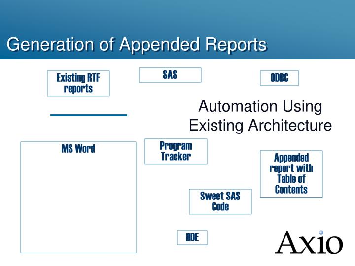 Generation of appended reports