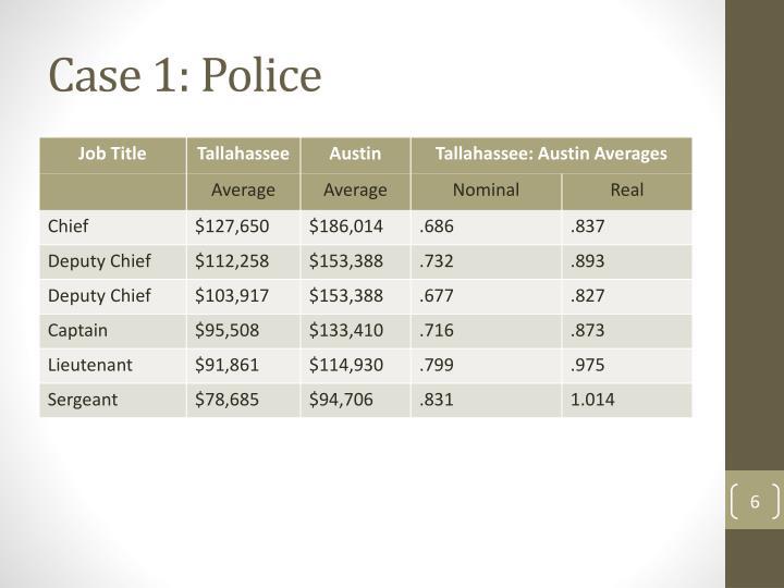 Case 1: Police