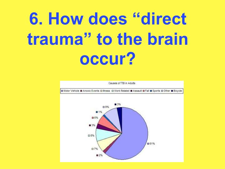 """6. How does """"direct trauma"""" to the brain occur?"""