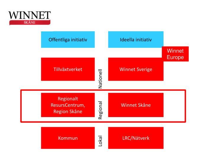 Winnet Europe