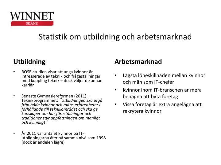 Statistik om utbildning och arbetsmarknad