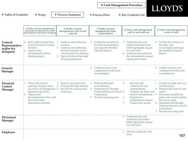 Cash Management Procedure