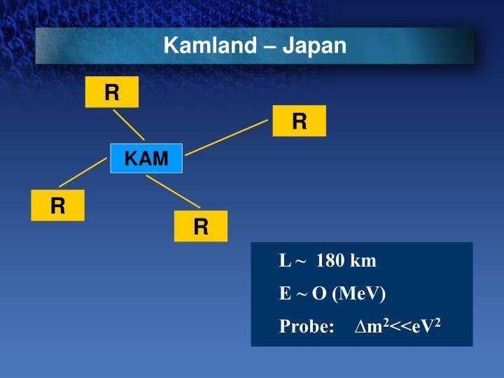 Kamland – Japan