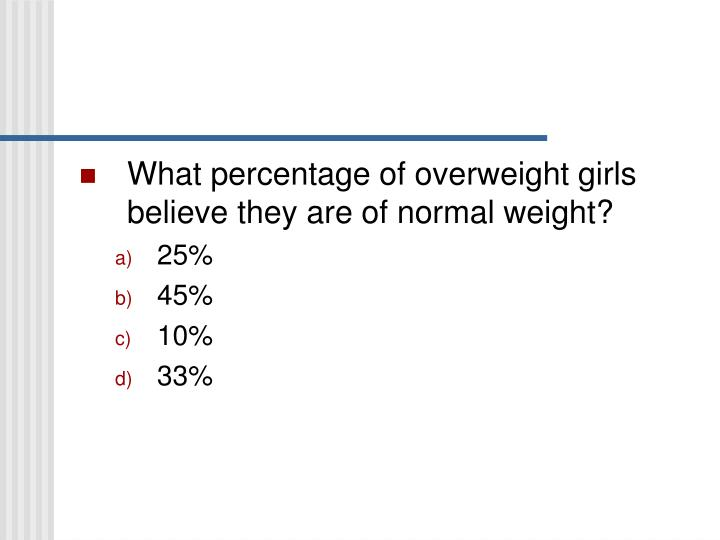 What percentage of overweight girls believe they are of normal weight?