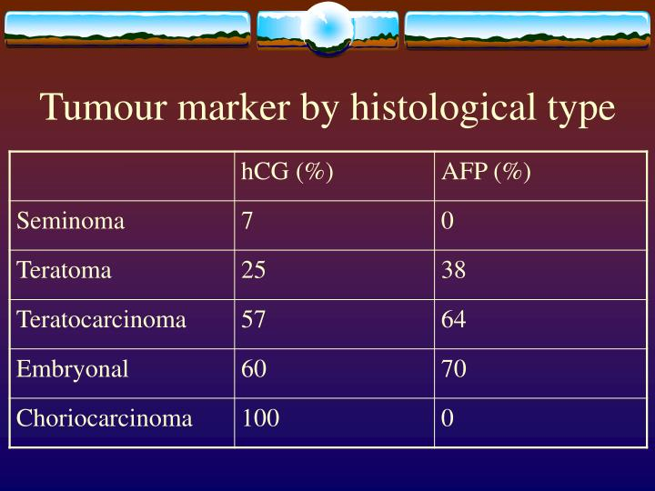 Tumour marker by histological type