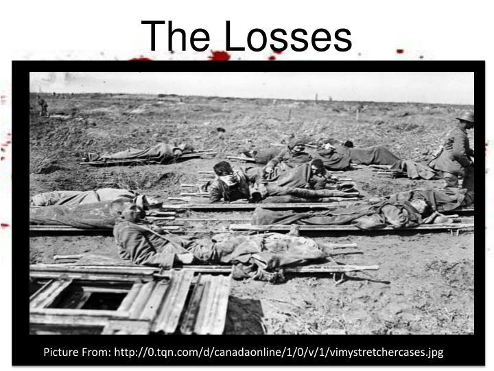 The Losses