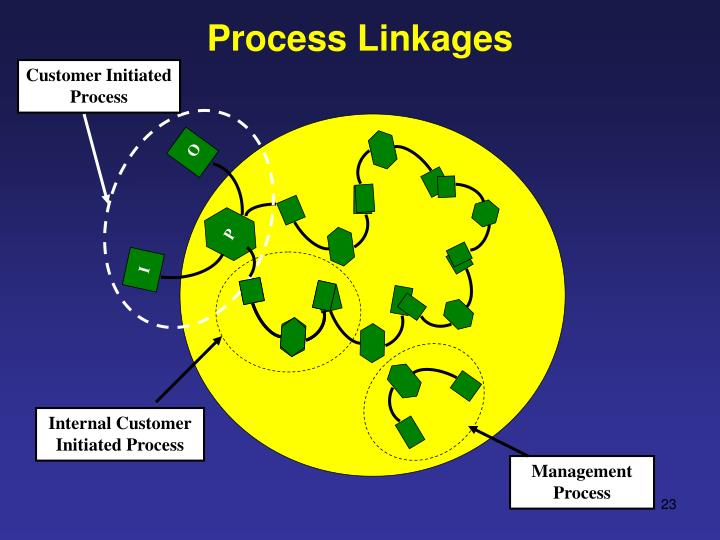 Process Linkages
