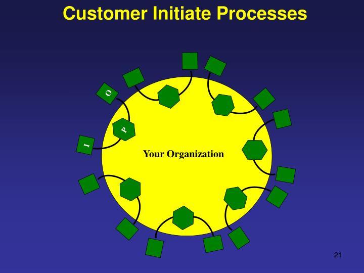 Customer Initiate Processes