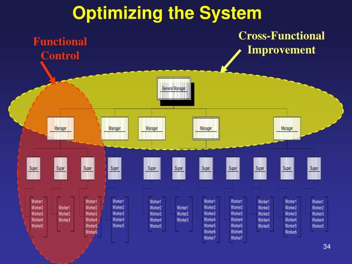 Optimizing the System