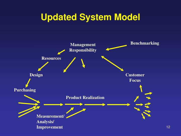 Updated System Model