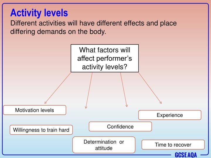 Activity levels