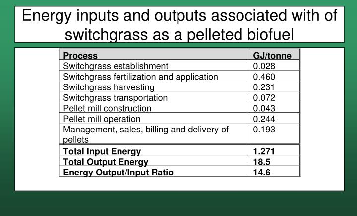 Energy inputs and outputs associated with of switchgrass as a pelleted biofuel