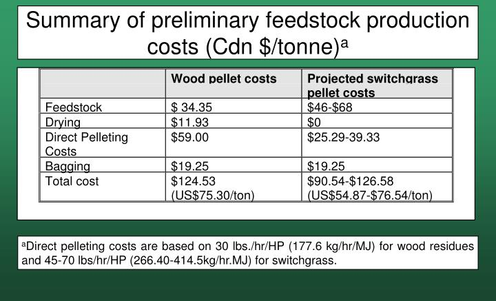Summary of preliminary feedstock production costs (Cdn $/tonne)