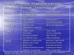 example maritime attack characteristics