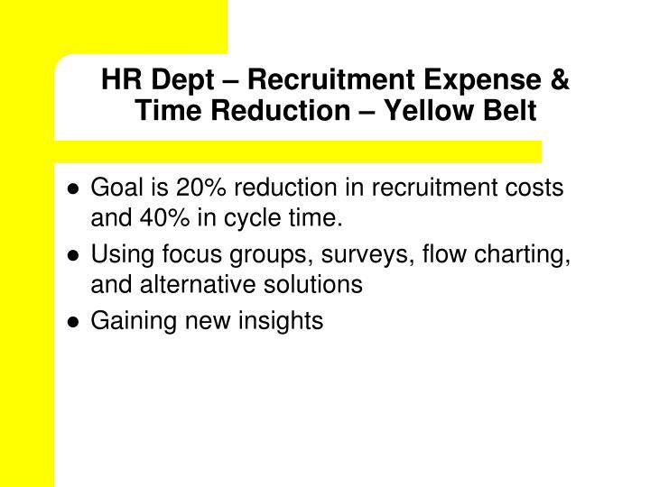 HR Dept – Recruitment Expense &