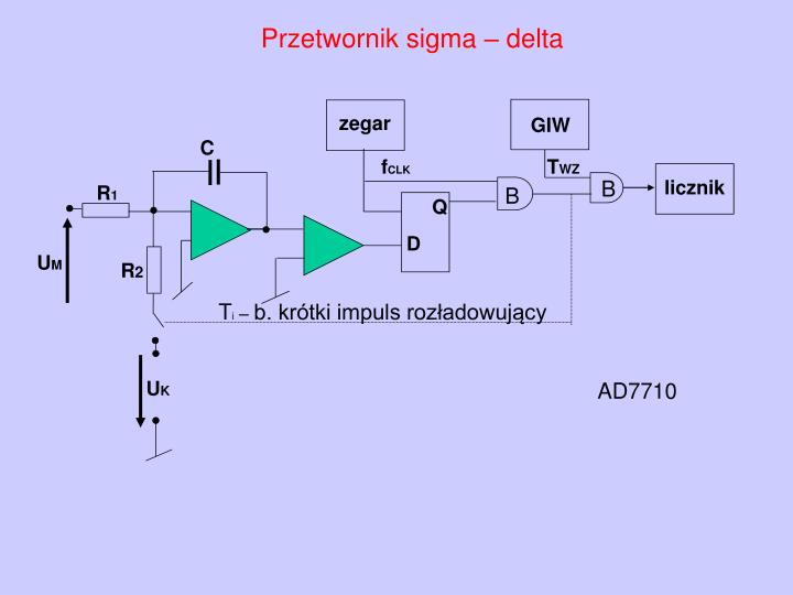 Przetwornik sigma – delta