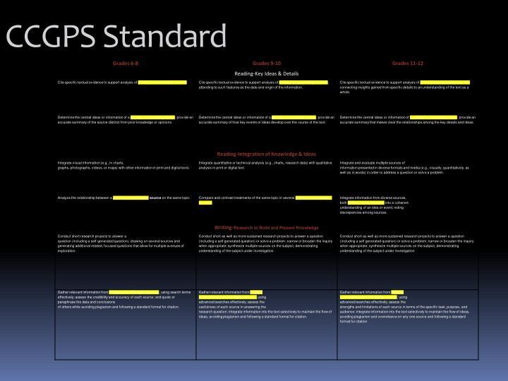 CCGPS Standard