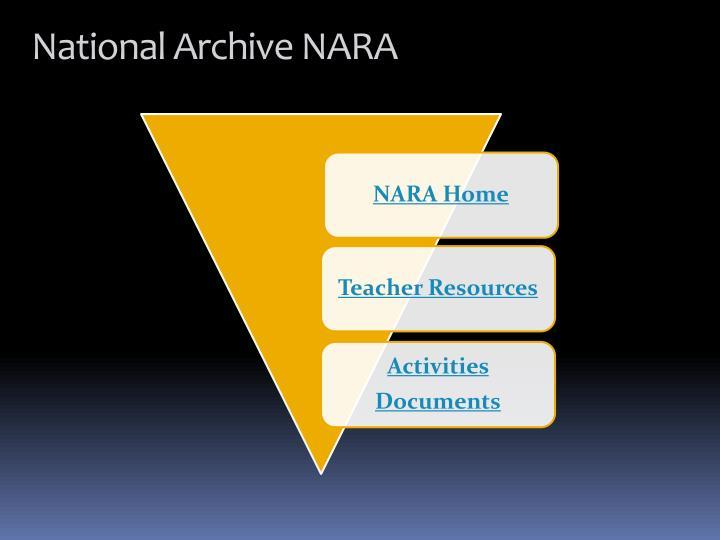 National Archive NARA