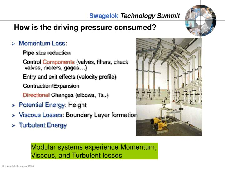 How is the driving pressure consumed?