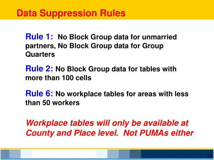 Data Suppression Rules