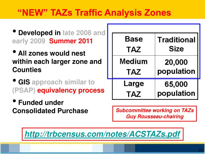 """NEW"" TAZs Traffic Analysis Zones"