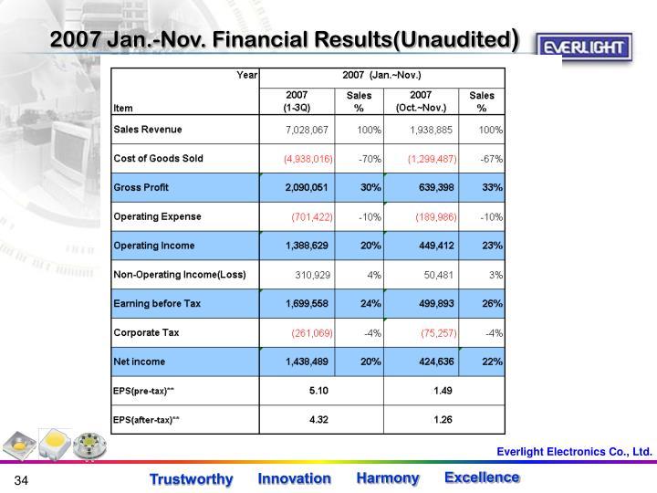 2007 Jan.-Nov. Financial Results(Unaudited