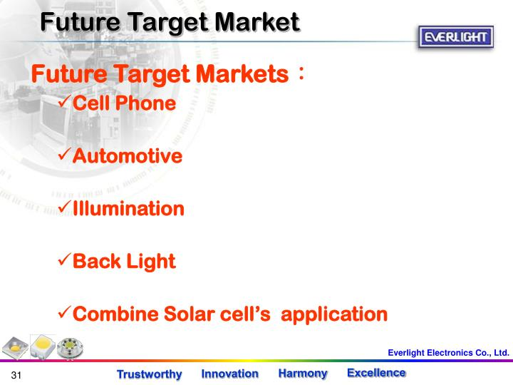 Future Target Market
