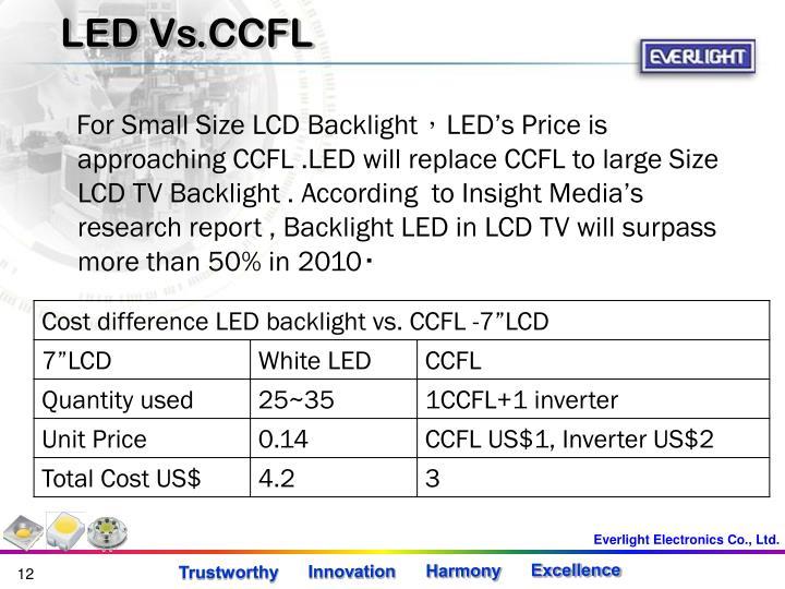 LED Vs.CCFL