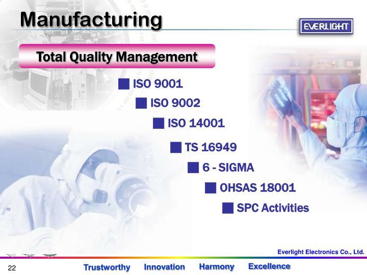 Manufacturing