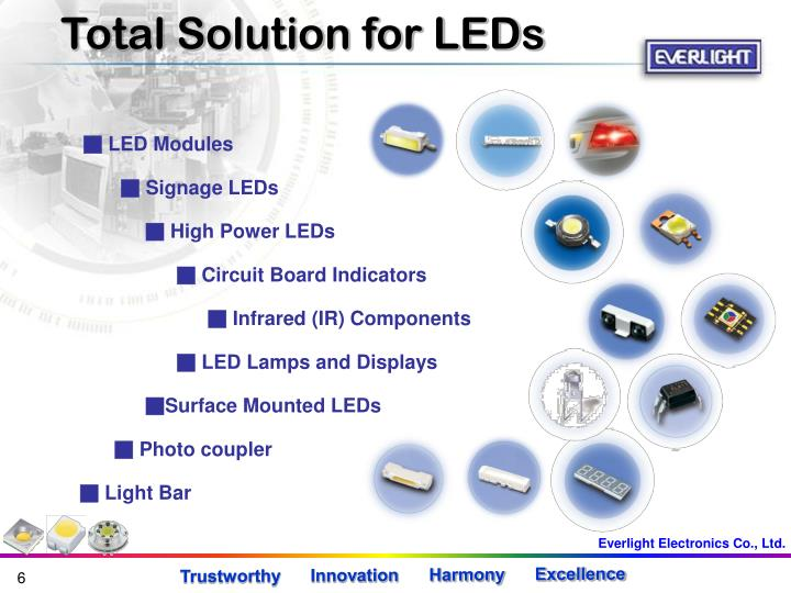Total Solution for LEDs