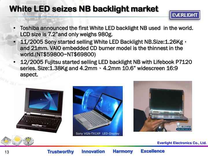 White LED seizes NB backlight market