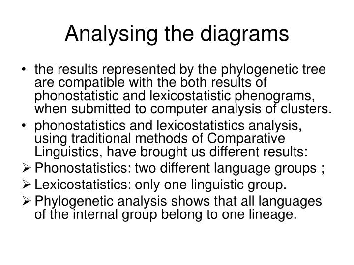 Analysing the diagrams